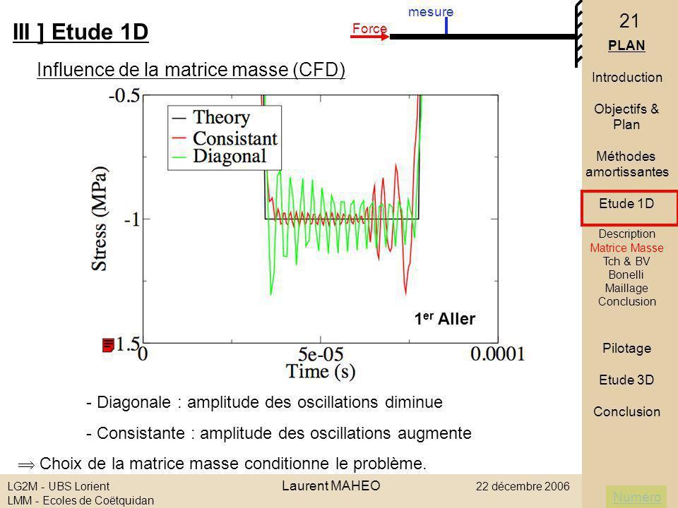 III ] Etude 1D Influence de la matrice masse (CFD) A/R : 1 & 2